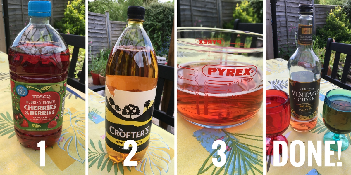 Saving, save, save money, Make your own, homemade, cider, fruit flavoured cider, easy