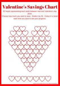 Valentine's Savings Chart - White background with a red boarder, In the centre is a collection of 52 hearts which form the shape of a heart which can be coloured in as you save